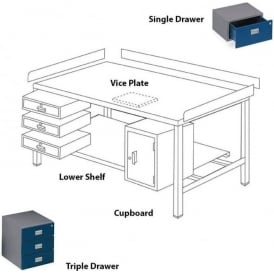 Accessories for Heavy Duty Workbenches