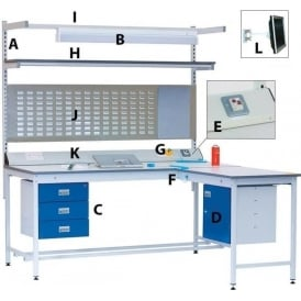 Accessories for Static Dissipative Workbenches