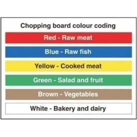 Chopping Board Colour Coding...Sign