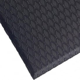 Cushion Max Anti Fatigue Mats