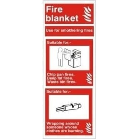 Fire Extinguisher Identification Sign: Fire Blanket