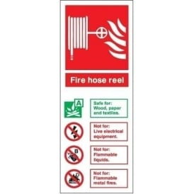 Fire Extinguisher Identification Sign: Fire Hose Reel