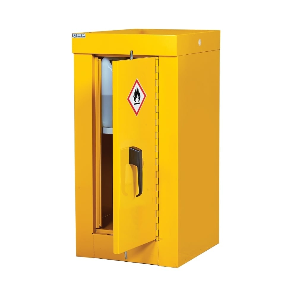 Etonnant Hazardous Storage Security Cabinets