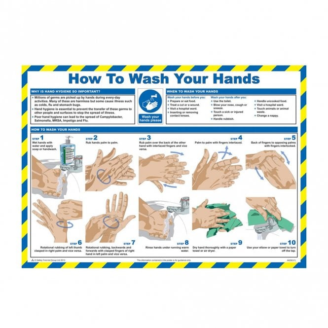 5 Steps to Cleaning and Sanitizing -GenEon Technologies