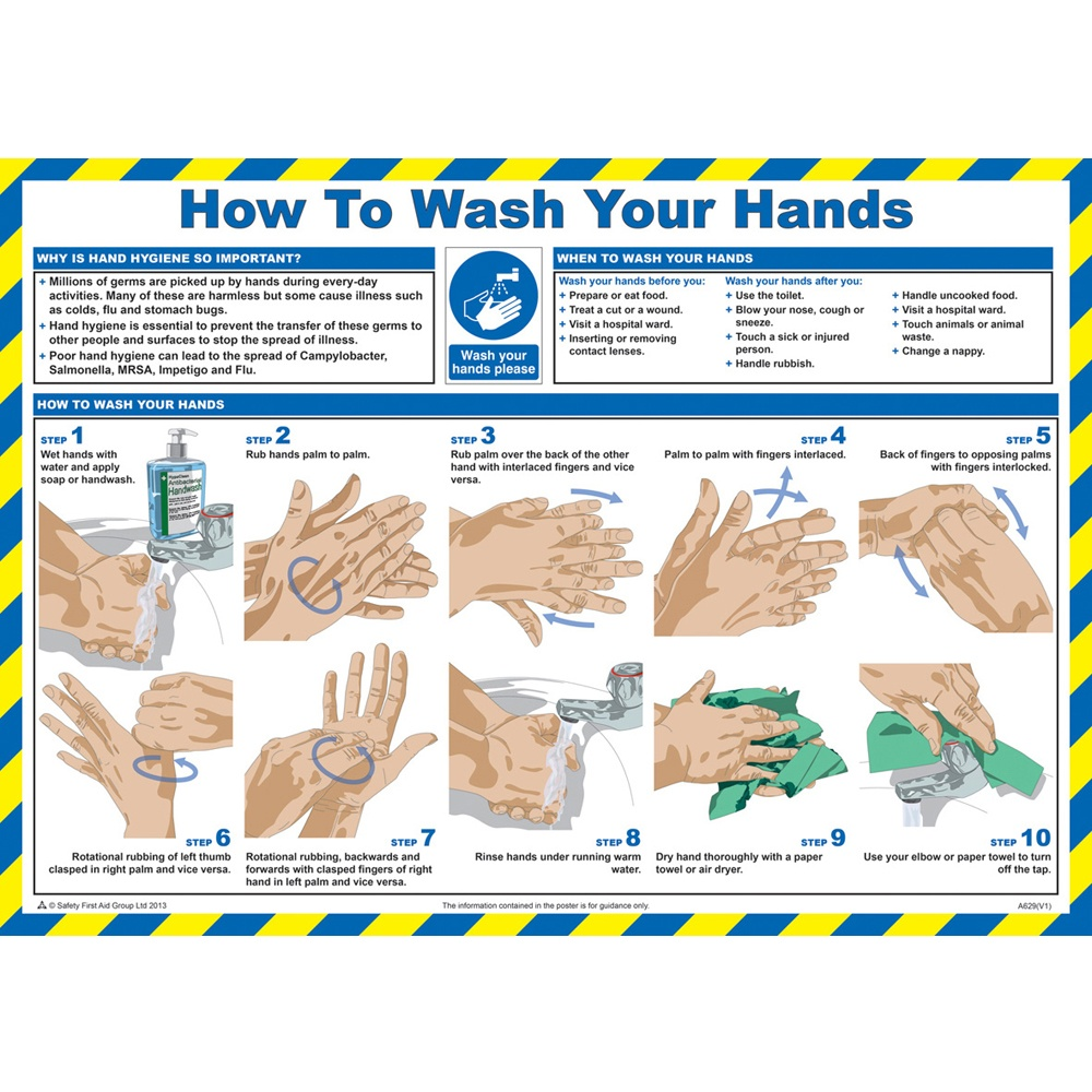 How To Wash Your Hands Poster - Kitchen Hygiene Posters from PARRS UK