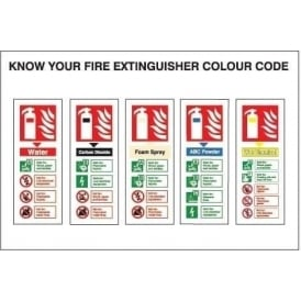 Know your fire extinguisher colour code sign