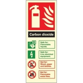 Photoluminescent - Carbon Dioxide Fire Extinguisher ID Signs