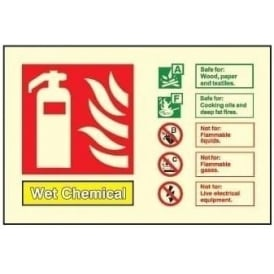Photoluminescent - Fire Extinguisher Identification Sign - Wet Chemical