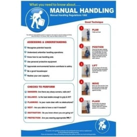 What you need to know... Manual Handling Poster