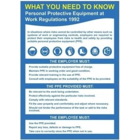 What you need to know.. PPE Poster