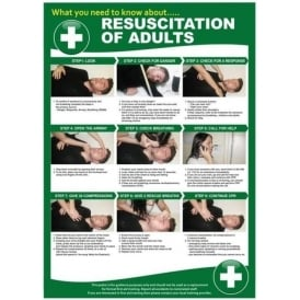What you need to know... Resuscitation of Adults Poster
