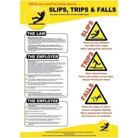 What you need to know... Slips, Trips and Falls Poster